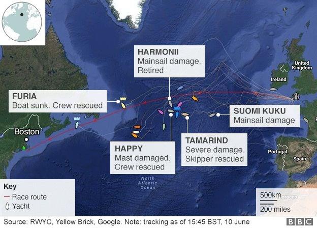 North Atlantic Storm Hits OSTAR & TWOSTAR FLEET Jun 10, 2017